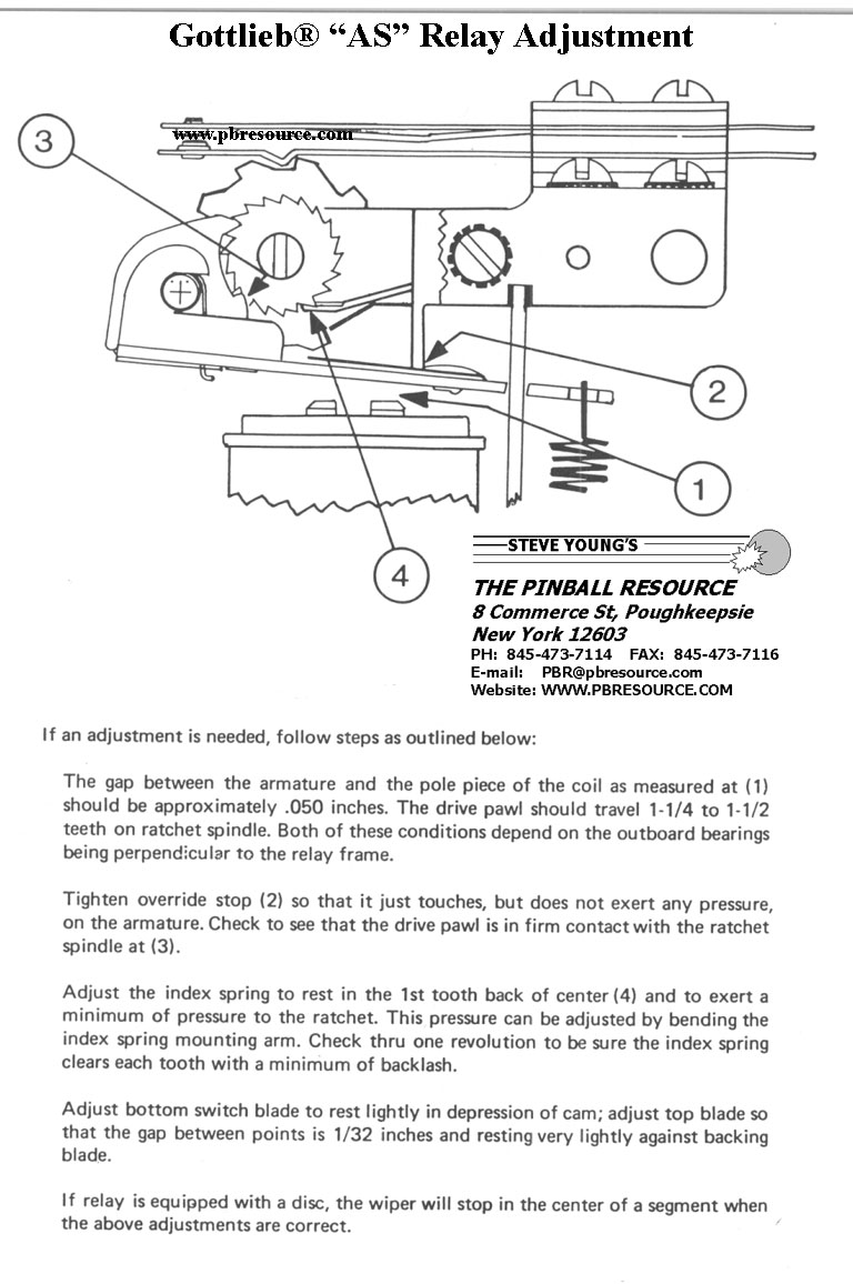 Toyota 22re manual